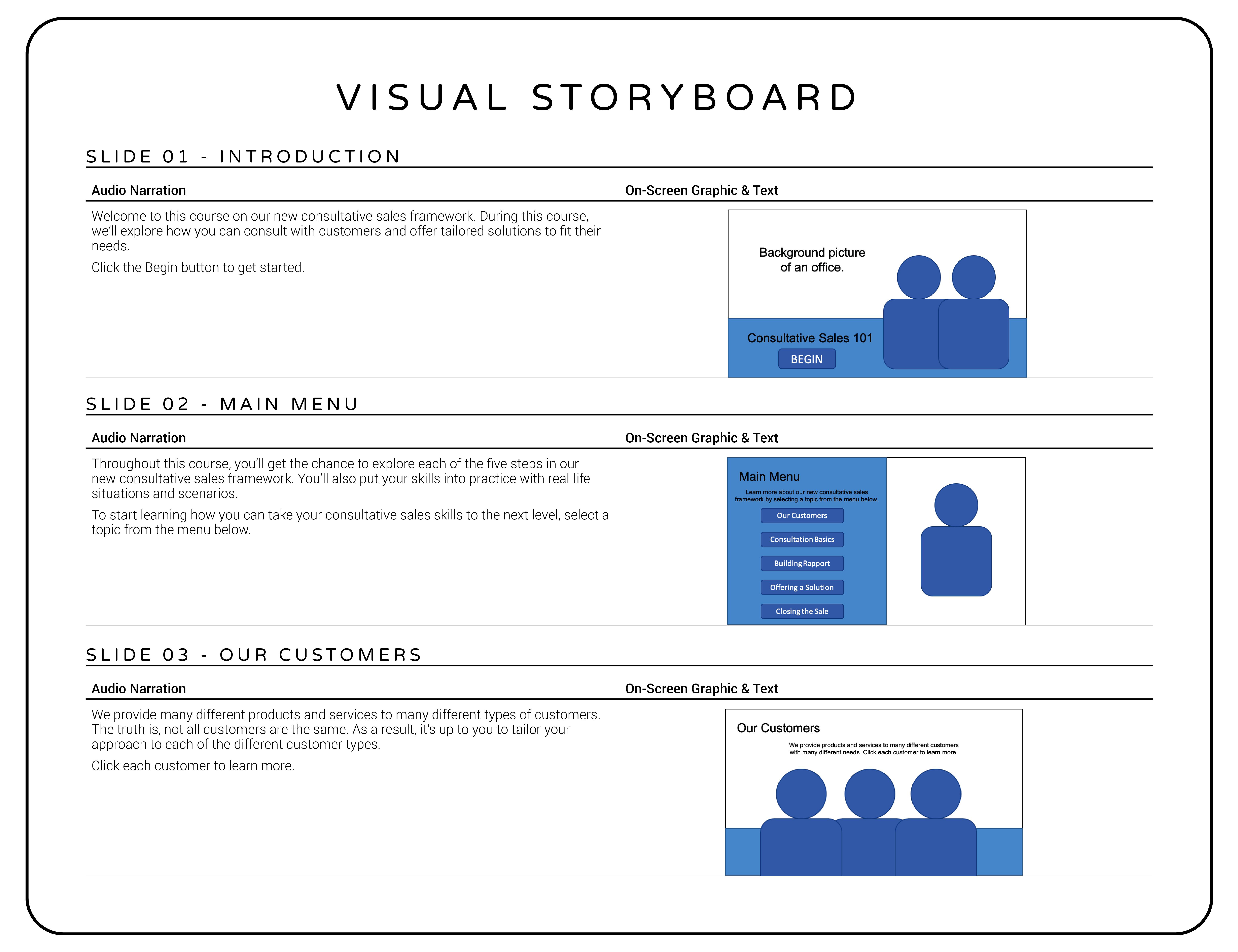 Visual eLearning Storyboard Example