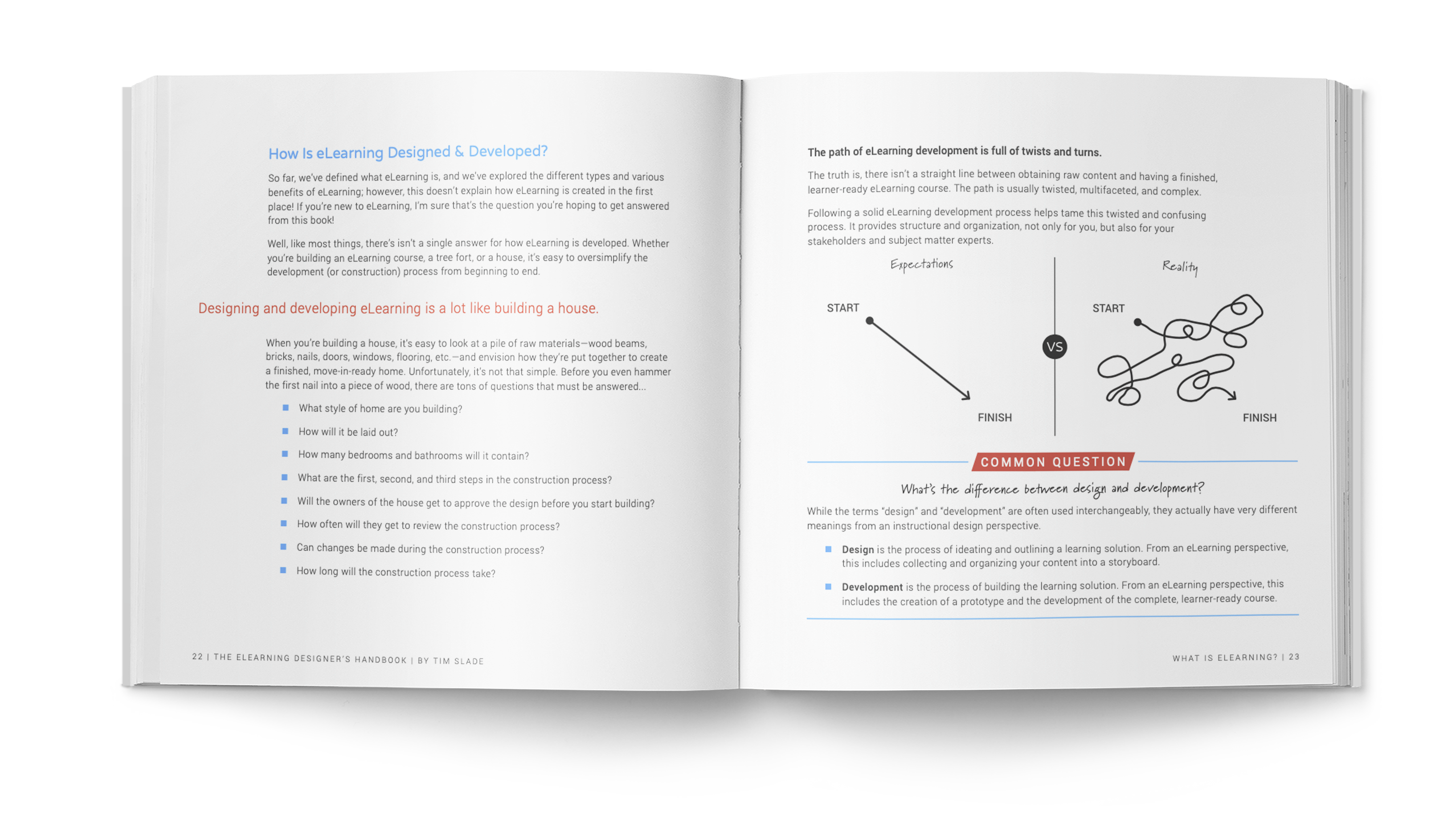 The eLearning Designer's Handbook by Tim Slade | What is eLearning? | Freelance eLearning Designer | The eLearning Designer's Academy