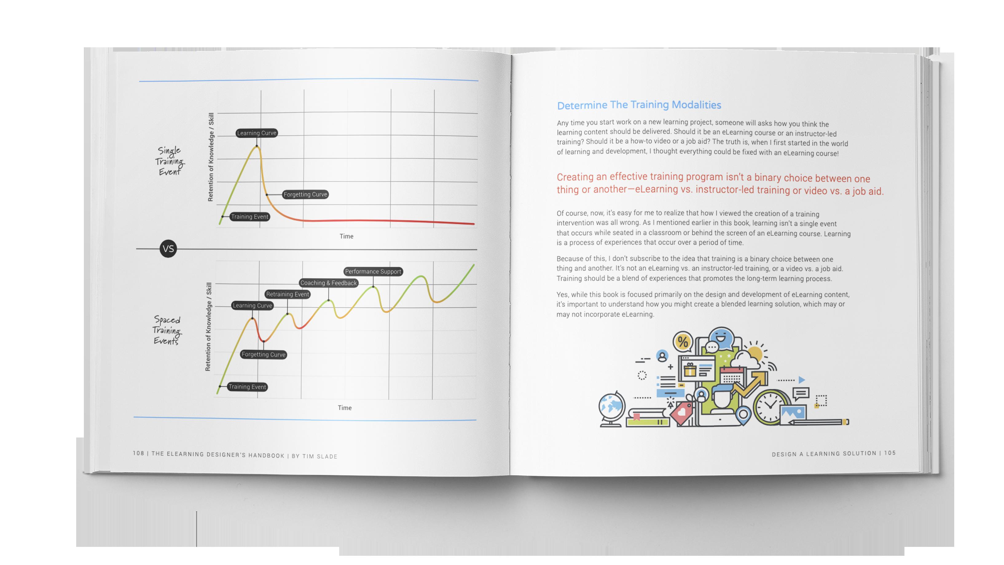 The eLearning Designer's Handbook by Tim Slade | Design a Learning Solution | Freelance eLearning Designer | The eLearning Designer's Academy